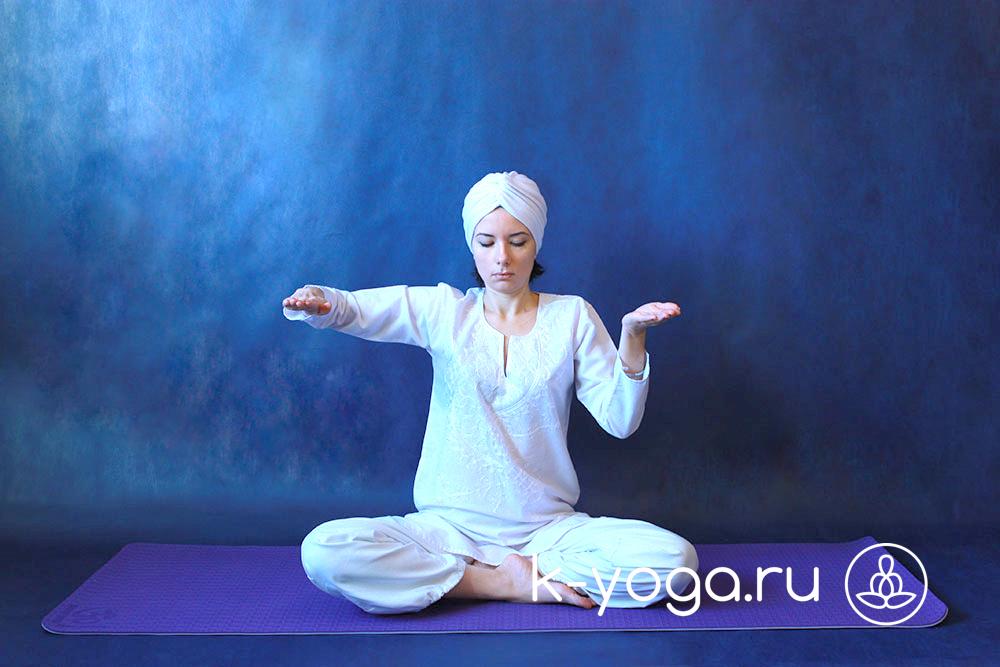 Класс кундалини йоги анатомия йоги
